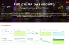 The China Dashboard, Winter 2018: Beijing Prioritizes GDP Growth Over Economic Reforms